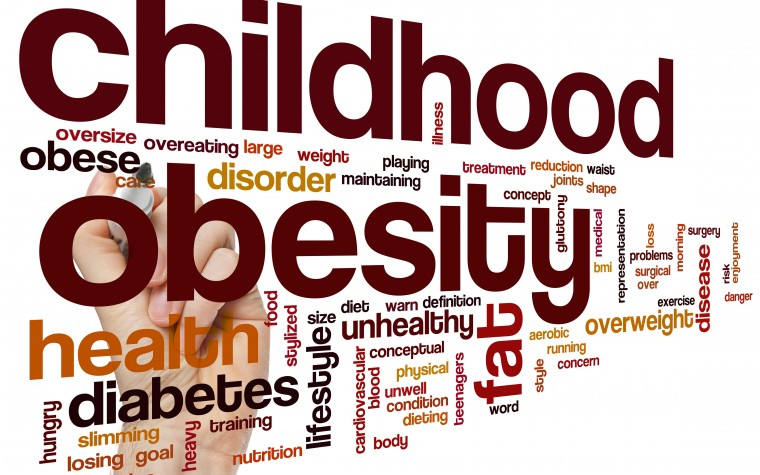obesity and risk factors